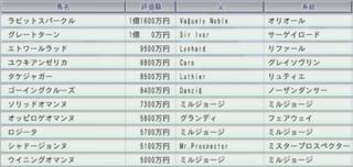 2015 2周目 1989繁殖牝馬ラインナップ1.PNG