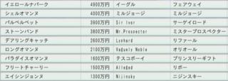 2015 2周目 1989繁殖牝馬ラインナップ2.PNG