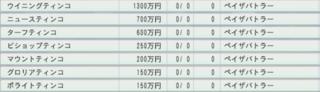 2015 2周目 2000 ペイザバトラー直仔種付け料.PNG