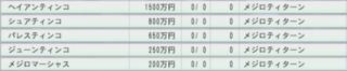 2015 2周目 1991メジロティターン直仔種付け料.PNG