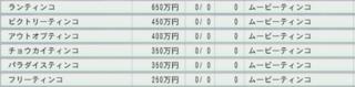 2015 2周目 2006 ムービーティンコ直仔種付け料.PNG