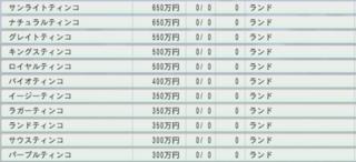 2015 2周目 2008 ランド直仔種付け料.PNG