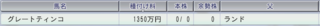 2015 2周目 2014 グレートティンコ種付け料.PNG