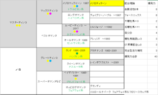 2015 2周目 2023 配合完成図.PNG