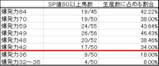 2015 2周目 SPライン.PNG