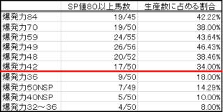 2015 2周目 SPライン改.PNG