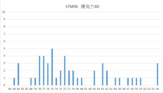 20162周目SP度数図.PNG