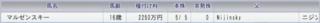 20163週目 1989マルゼンスキー種付け料.PNG