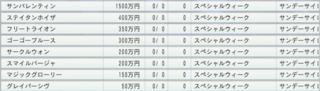 20165周目 2009スペシャルウィーク直仔種付け料.PNG
