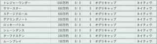 2016 1周目 1998オグリキャップ直仔種付け料.PNG
