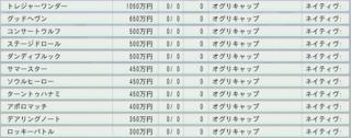 2016 1周目 2000オグリキャップ直仔種付け料.PNG