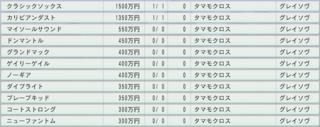 2016 1周目 2004 タマモクロス直仔種付け料1.PNG