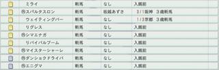 2016 1周目 2020デビュー世代クラブ場.PNG