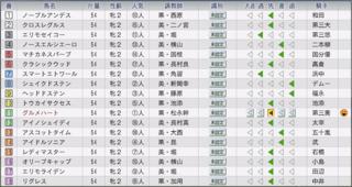 2016 1周目 2020阪神JFでリグレスと.PNG