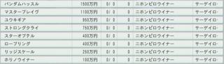 2016 2周目 1991二ホンピロウイナー直仔種付け料.PNG