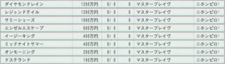 2016 2周目 1999マスターブレイヴ直仔種付け料.PNG