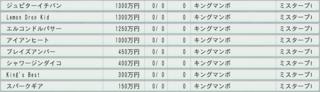 2016 2周目 2002キングマンボ直仔種付け料.PNG