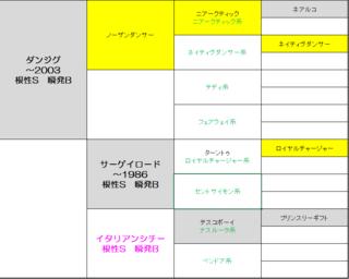 2016 5周目 〆配合1完成予定図.PNG
