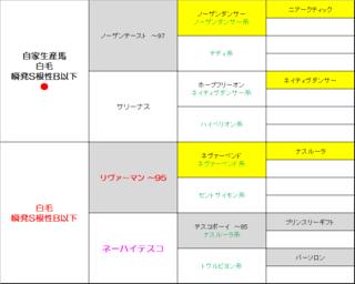 2016 5周目 〆配合2完成予定図.PNG