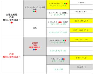 2016 5周目 〆配合3完成予定図.PNG