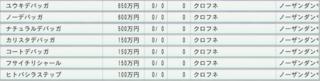 20171周目 2009クロフネ直仔種付け料.PNG