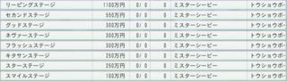 20174周目 1997ミスターシービー直仔種付け料2.PNG