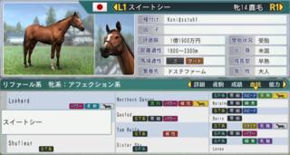 2017お勧め繁殖牝馬スイートシー.PNG