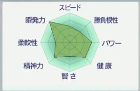 2017お勧め繁殖牝馬トロピカルウイナー能力.PNG