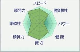 2017お勧め繁殖牝馬メテオコール能力.PNG