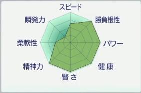 2017お勧め繁殖牝馬仔―とシャトル能力.PNG