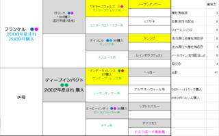 例:4周目〆配合予定図.PNG