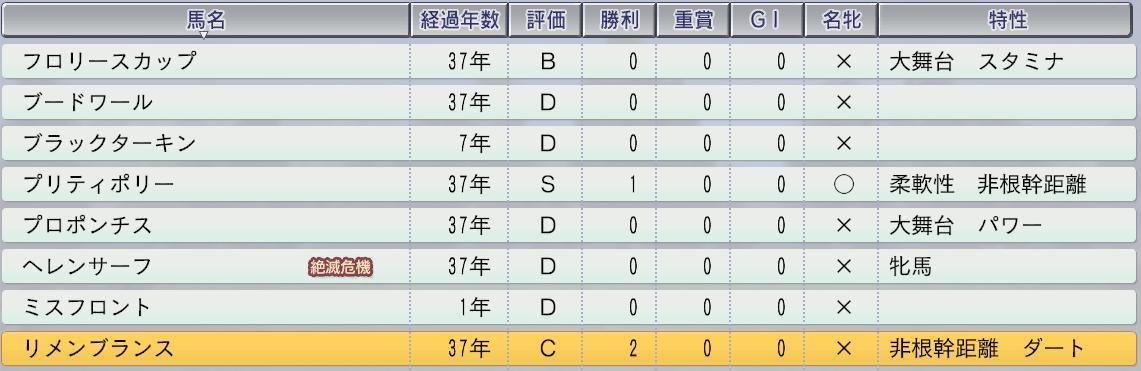 Aモード・ノーマル・牝系特性3