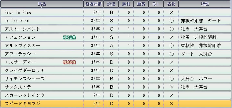 Bモード・ノーマル・牝系特性1