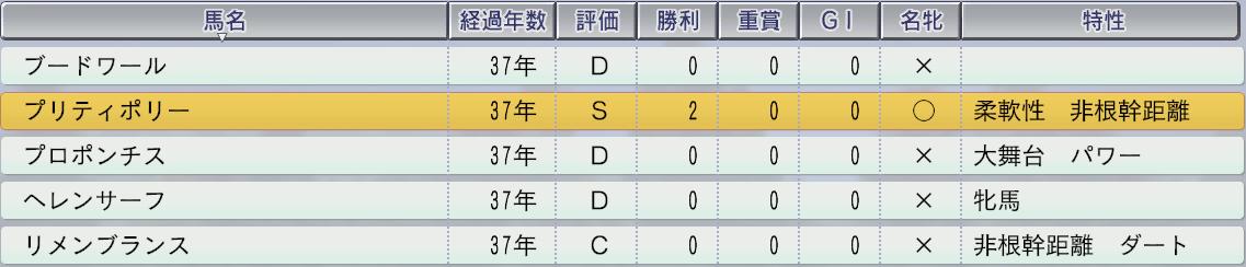 Bモード・ノーマル・牝系特性3