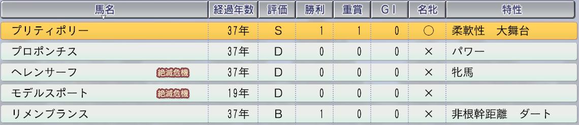Cモード・ノーマル・牝系特性3