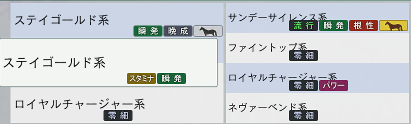 ステゴ系種牡馬例