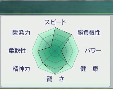 ぱわーがねぇ2