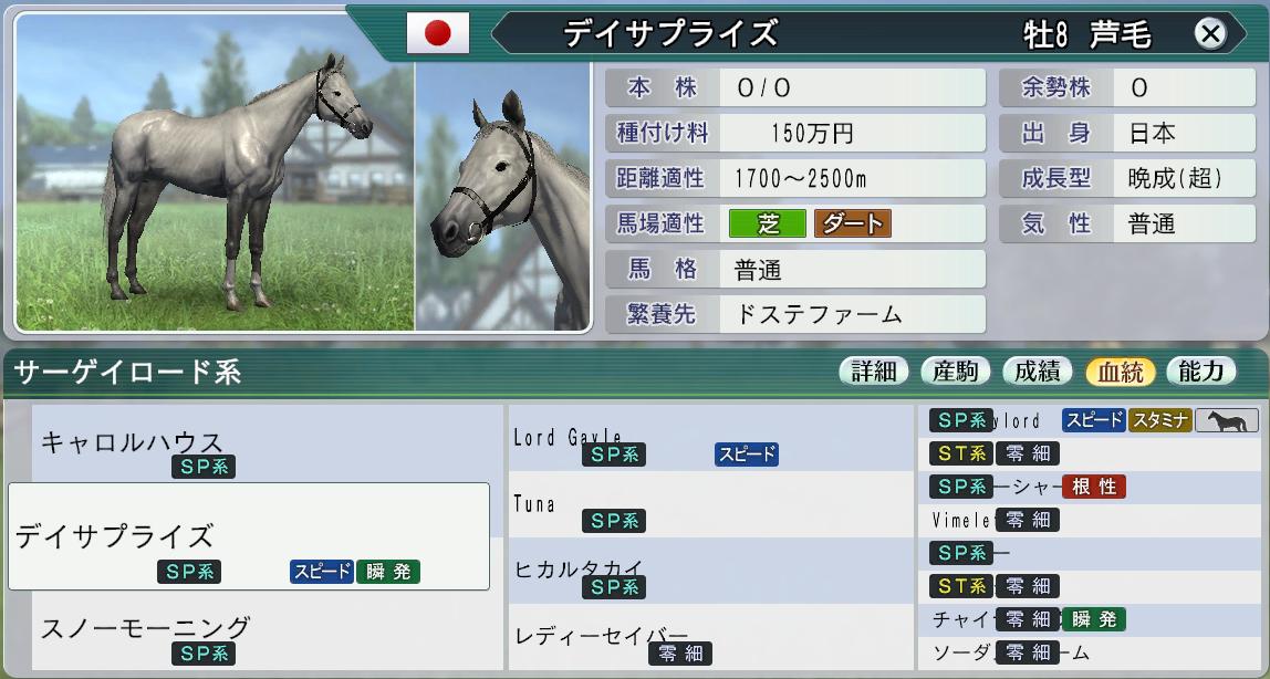 サーゲイロード系後継種牡馬2