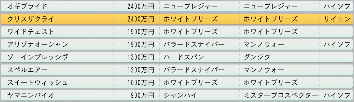 22017年日本繁殖牝馬