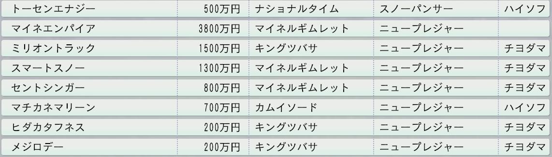日本の繁殖牝馬たち2
