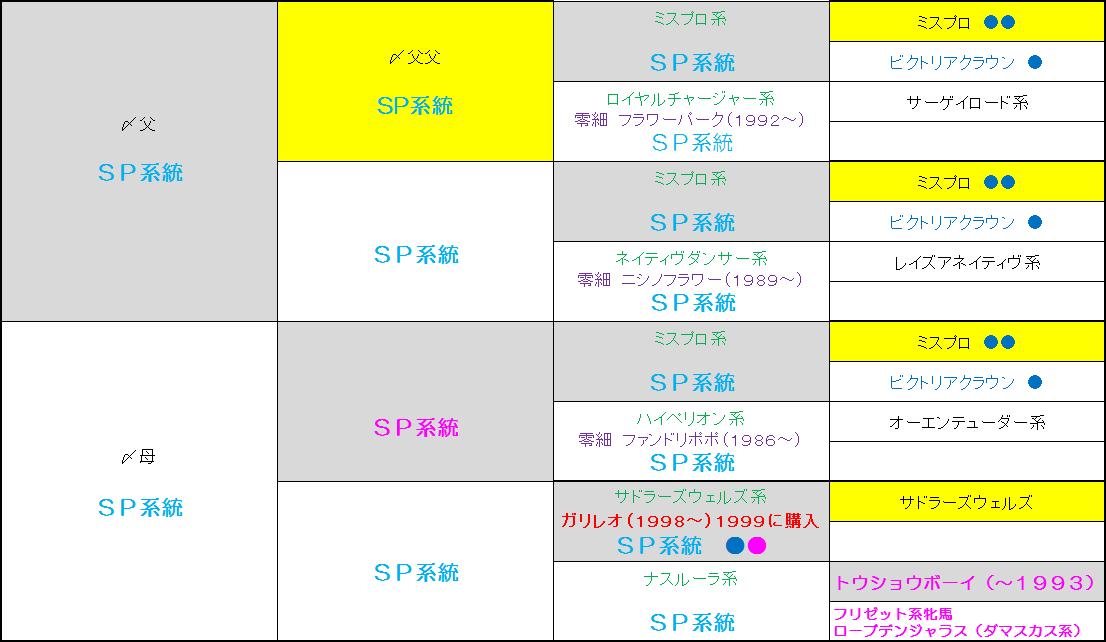 3周目〆配合修正anotherVer
