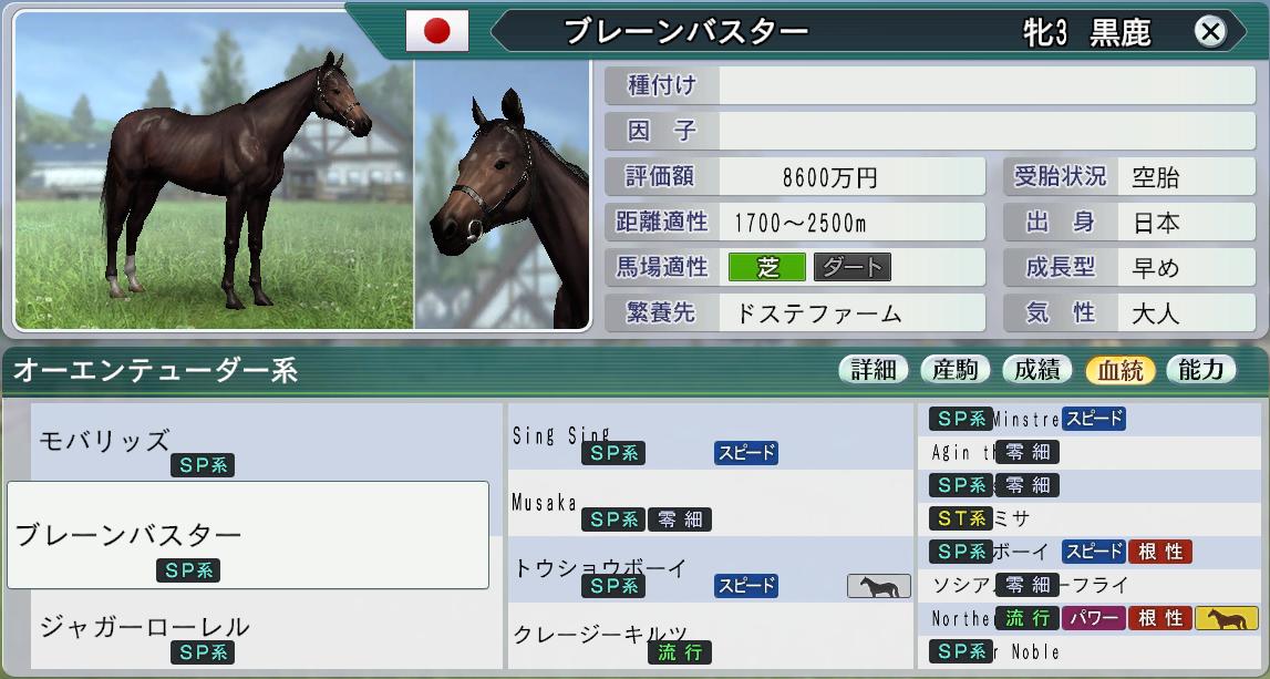オーエンテューダー系牝馬候補