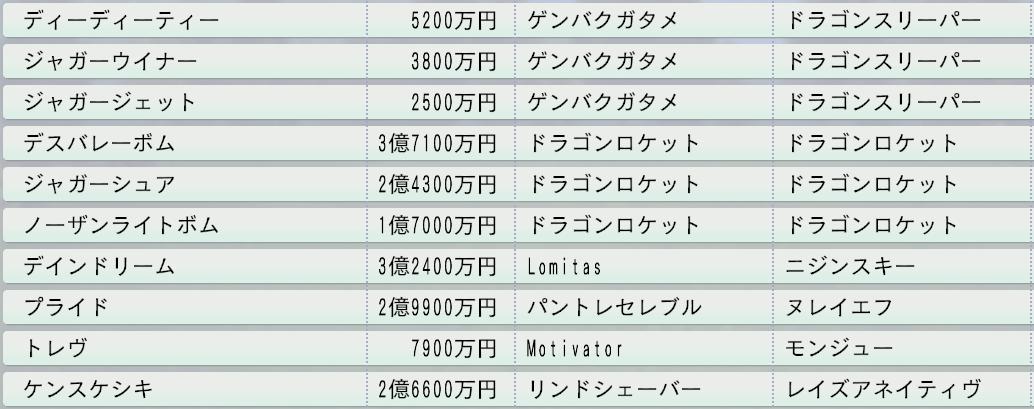 2018日本繁殖牝馬2