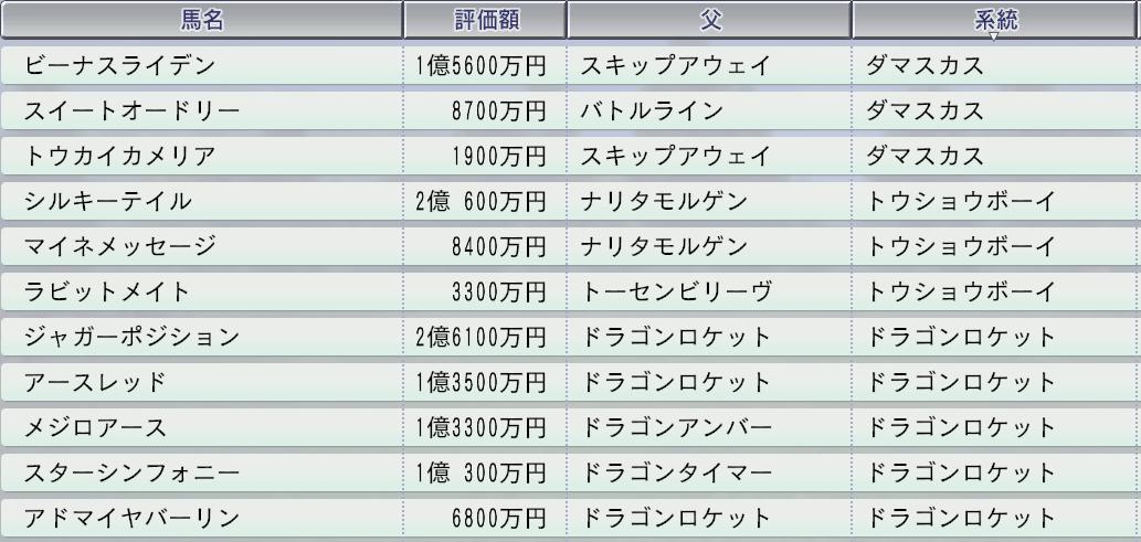 2027日本繁殖1
