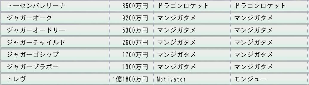 2027日本繁殖2