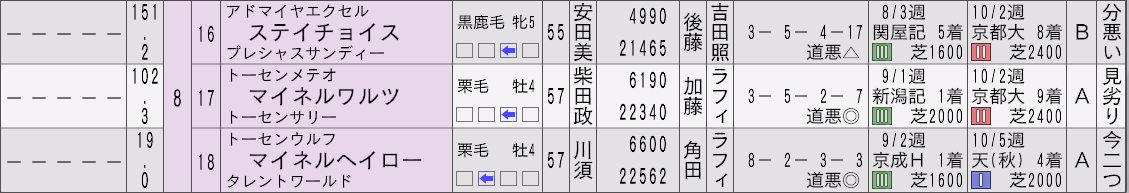 マッチョドラゴンJC新聞3