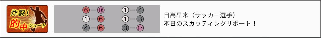 マッチョドラゴンJC新聞予想陣2