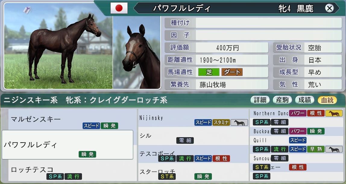 お勧め牝馬