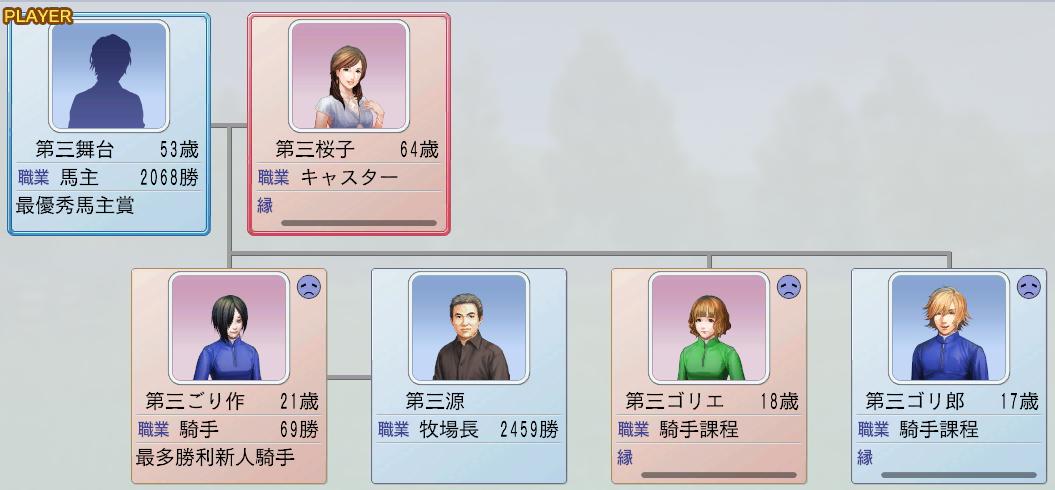 2015家系図
