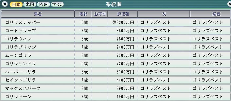 2027日本繁殖牝馬